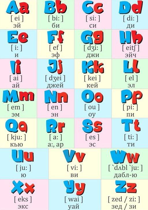 картинки английский алфавит с произношением